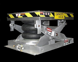 OMNIMETAL PNEUMATIC SERIES SCISSOR LIFTS.jpg